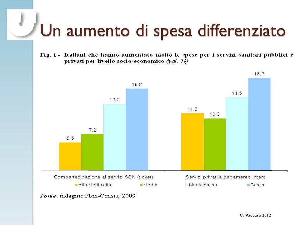 C. Vaccaro 2012 Un aumento di spesa differenziato