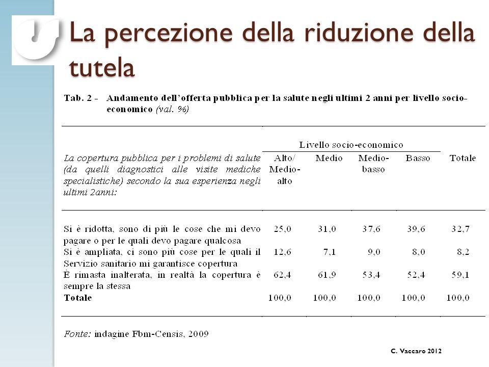 C. Vaccaro 2012 La percezione della riduzione della tutela