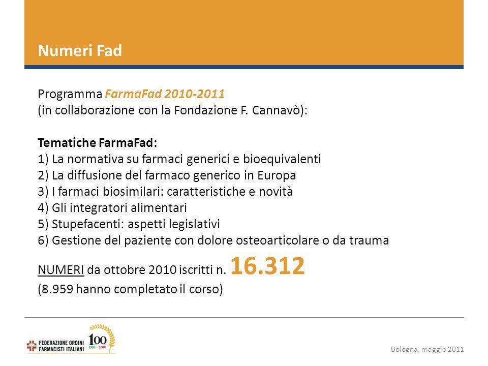 Bologna, maggio 2011 Dati FarmaFad.it