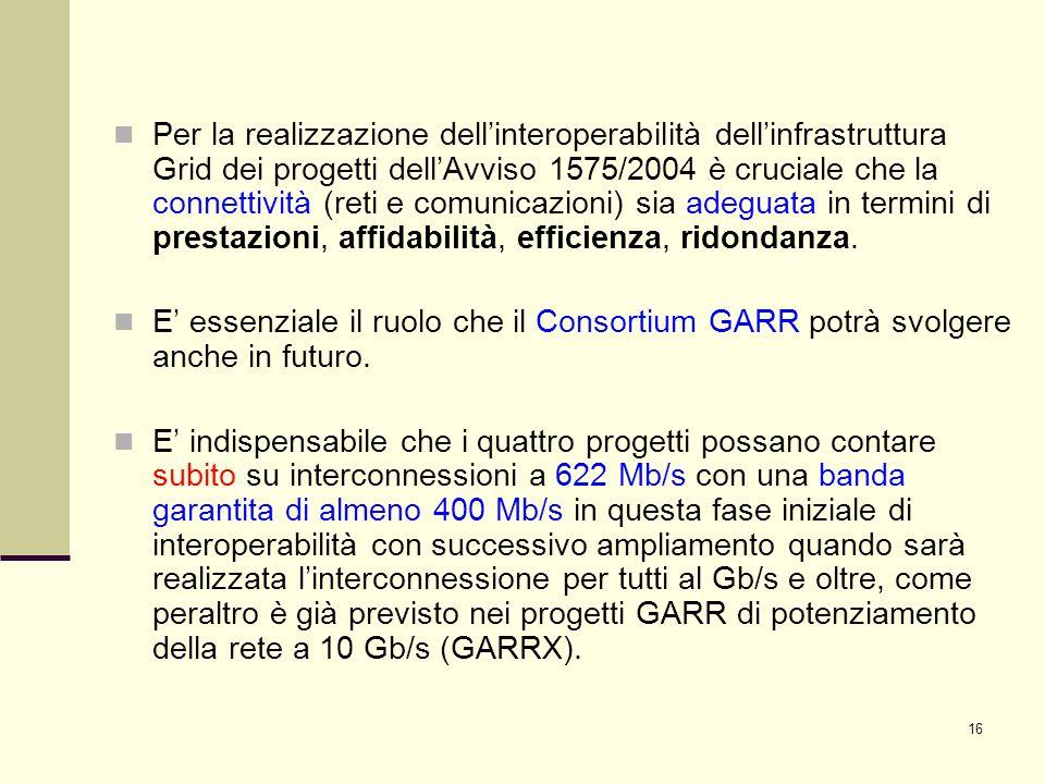 16 Per la realizzazione dellinteroperabilità dellinfrastruttura Grid dei progetti dellAvviso 1575/2004 è cruciale che la connettività (reti e comunicazioni) sia adeguata in termini di prestazioni, affidabilità, efficienza, ridondanza.