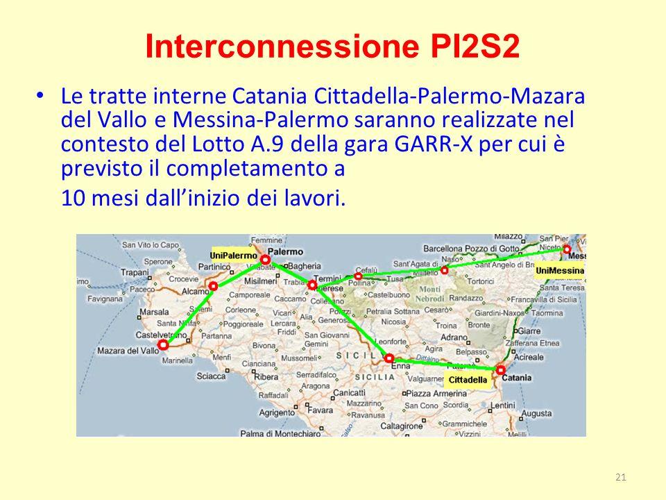 21 Interconnessione PI2S2 Le tratte interne Catania Cittadella-Palermo-Mazara del Vallo e Messina-Palermo saranno realizzate nel contesto del Lotto A.9 della gara GARR-X per cui è previsto il completamento a 10 mesi dallinizio dei lavori.