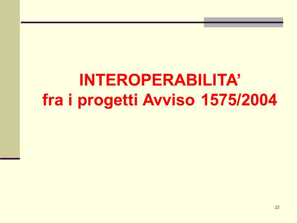 23 INTEROPERABILITA fra i progetti Avviso 1575/2004