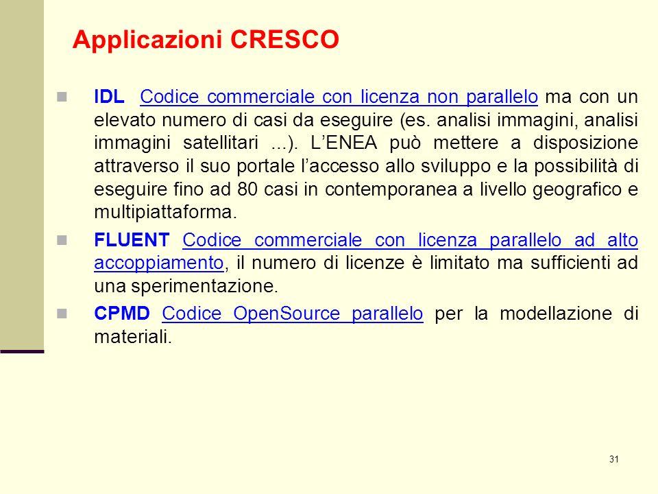 31 Applicazioni CRESCO IDL Codice commerciale con licenza non parallelo ma con un elevato numero di casi da eseguire (es.