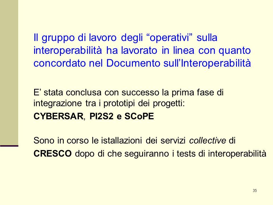 35 Il gruppo di lavoro degli operativi sulla interoperabilità ha lavorato in linea con quanto concordato nel Documento sullInteroperabilità E stata conclusa con successo la prima fase di integrazione tra i prototipi dei progetti: CYBERSAR, PI2S2 e SCoPE Sono in corso le istallazioni dei servizi collective di CRESCO dopo di che seguiranno i tests di interoperabilità
