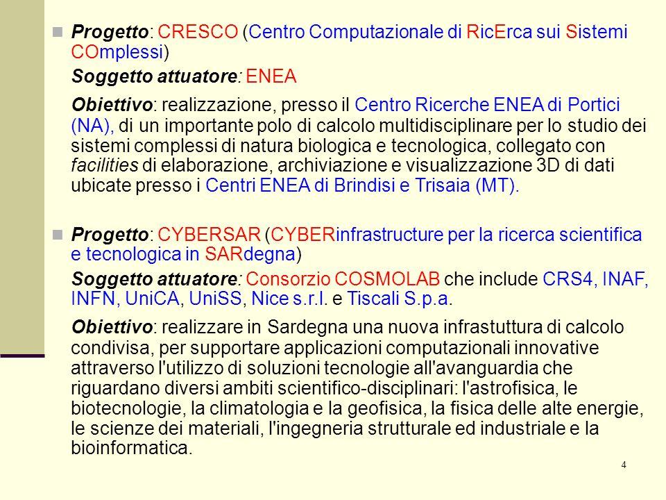 4 Progetto: CRESCO (Centro Computazionale di RicErca sui Sistemi COmplessi) Soggetto attuatore: ENEA Obiettivo: realizzazione, presso il Centro Ricerche ENEA di Portici (NA), di un importante polo di calcolo multidisciplinare per lo studio dei sistemi complessi di natura biologica e tecnologica, collegato con facilities di elaborazione, archiviazione e visualizzazione 3D di dati ubicate presso i Centri ENEA di Brindisi e Trisaia (MT).