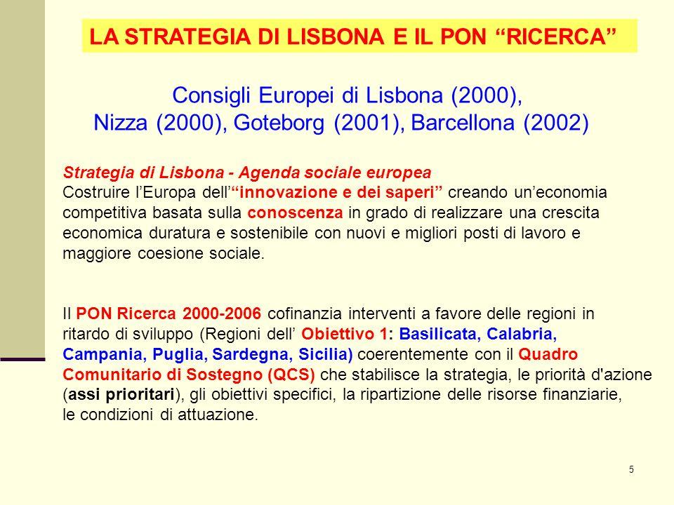 5 LA STRATEGIA DI LISBONA E IL PON RICERCA Consigli Europei di Lisbona (2000), Nizza (2000), Goteborg (2001), Barcellona (2002) Strategia di Lisbona - Agenda sociale europea Costruire lEuropa dellinnovazione e dei saperi creando uneconomia competitiva basata sulla conoscenza in grado di realizzare una crescita economica duratura e sostenibile con nuovi e migliori posti di lavoro e maggiore coesione sociale.