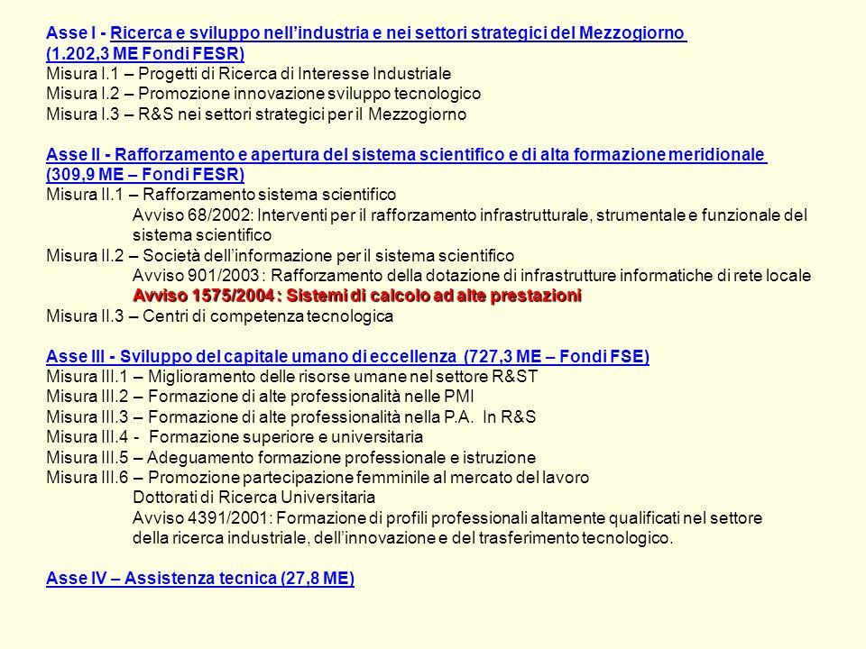8 I 4 PON Avviso 1575/2004: O(10 MEuro/progetto); cofinanziamento medio UE 60%