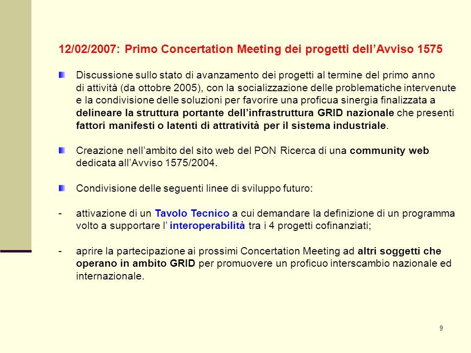 20 Interconnessione SCOPE-CRESCO Napoli Monte S.
