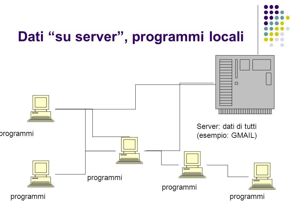Dati su server, programmi locali programmi Server: dati di tutti (esempio: GMAIL)