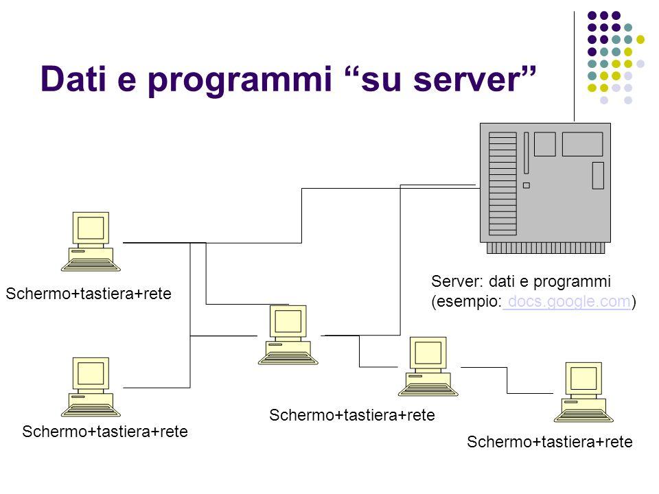 Dati e programmi su server Schermo+tastiera+rete Server: dati e programmi (esempio: docs.google.com) docs.google.com Schermo+tastiera+rete
