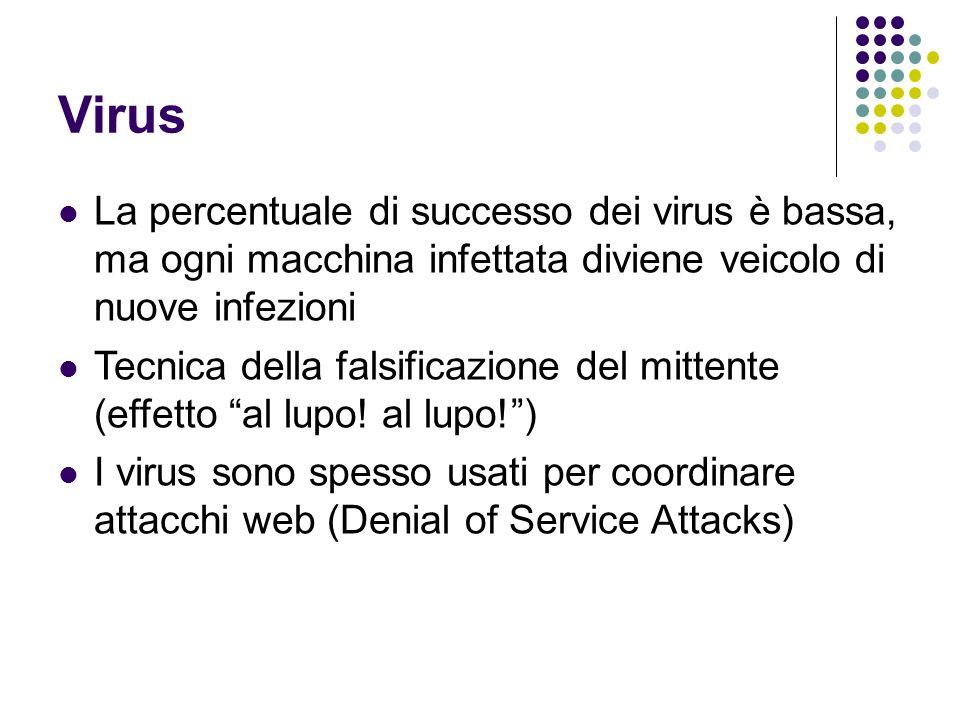 Virus La percentuale di successo dei virus è bassa, ma ogni macchina infettata diviene veicolo di nuove infezioni Tecnica della falsificazione del mittente (effetto al lupo.