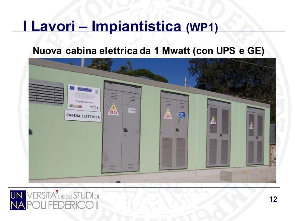 12 I Lavori – Impiantistica (WP1) Nuova cabina elettrica da 1 Mwatt (con UPS e GE)