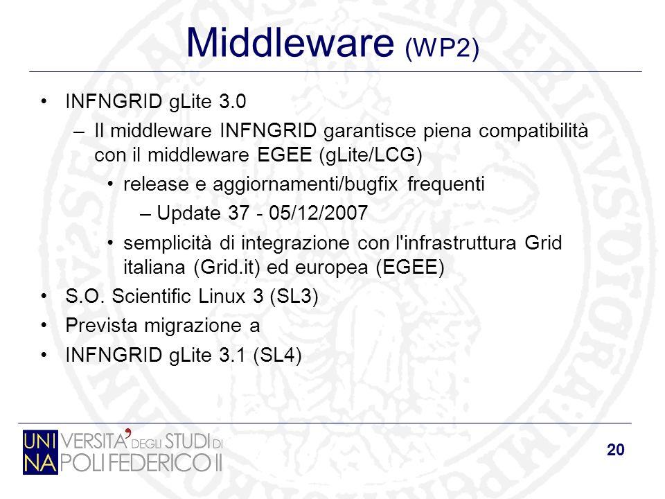 20 Middleware (WP2) INFNGRID gLite 3.0 –Il middleware INFNGRID garantisce piena compatibilità con il middleware EGEE (gLite/LCG) release e aggiornamen