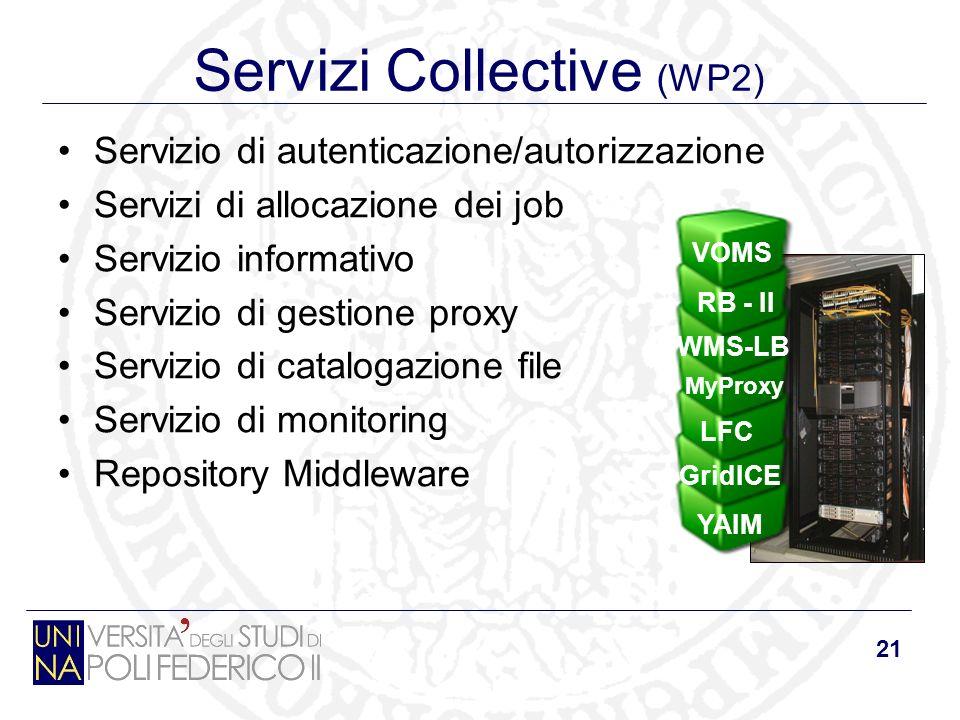 21 Servizi Collective (WP2) Servizio di autenticazione/autorizzazione Servizi di allocazione dei job Servizio informativo Servizio di gestione proxy S
