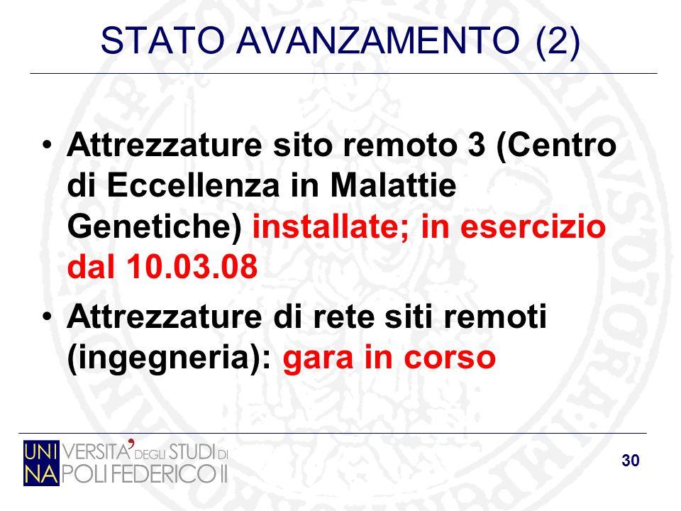 30 STATO AVANZAMENTO (2) Attrezzature sito remoto 3 (Centro di Eccellenza in Malattie Genetiche) installate; in esercizio dal 10.03.08 Attrezzature di
