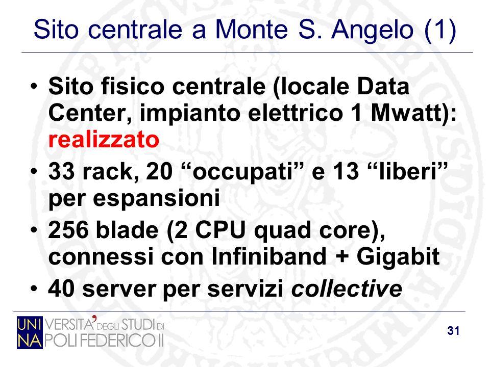 31 Sito centrale a Monte S. Angelo (1) Sito fisico centrale (locale Data Center, impianto elettrico 1 Mwatt): realizzato 33 rack, 20 occupati e 13 lib