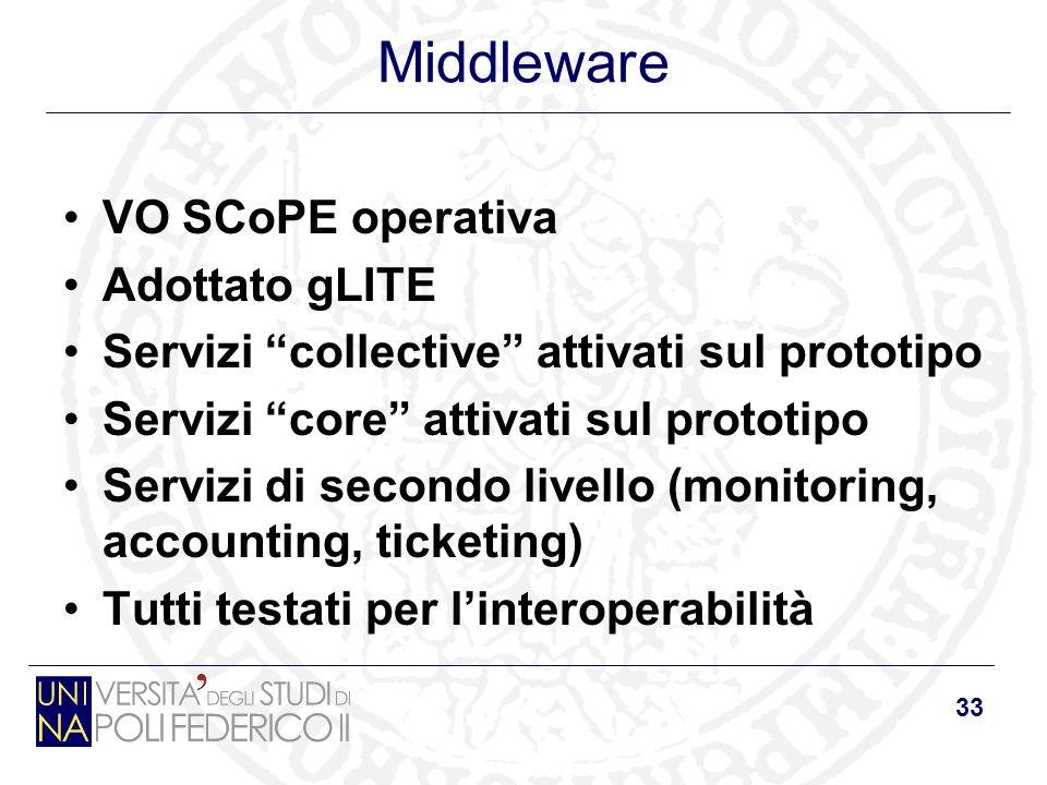 33 Middleware VO SCoPE operativa Adottato gLITE Servizi collective attivati sul prototipo Servizi core attivati sul prototipo Servizi di secondo livel
