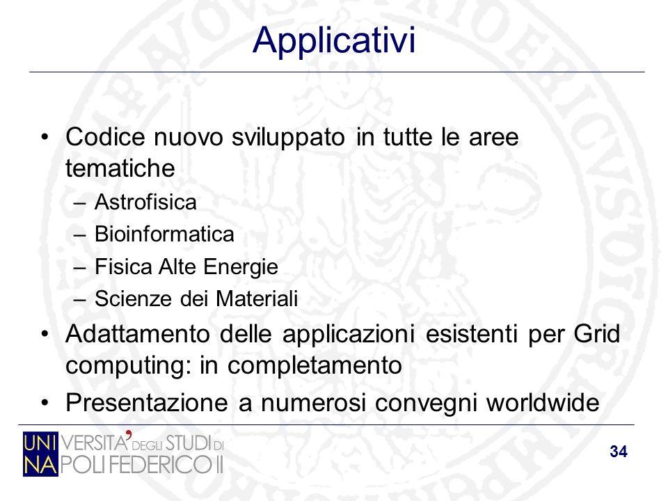 34 Applicativi Codice nuovo sviluppato in tutte le aree tematiche –Astrofisica –Bioinformatica –Fisica Alte Energie –Scienze dei Materiali Adattamento