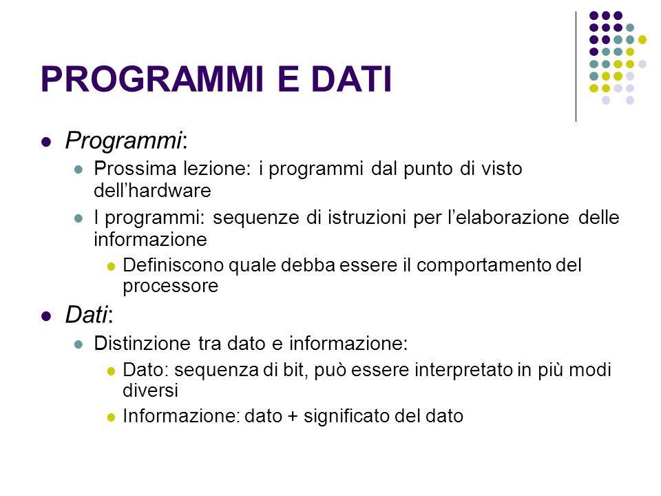 PROGRAMMI E DATI Programmi: Prossima lezione: i programmi dal punto di visto dellhardware I programmi: sequenze di istruzioni per lelaborazione delle