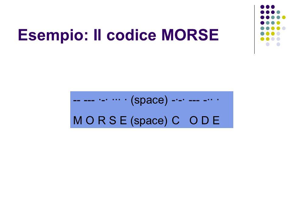 Esempio: Il codice MORSE -- --- ·-· ··· · (space) -·-· --- -·· · M O R S E (space) C O D E