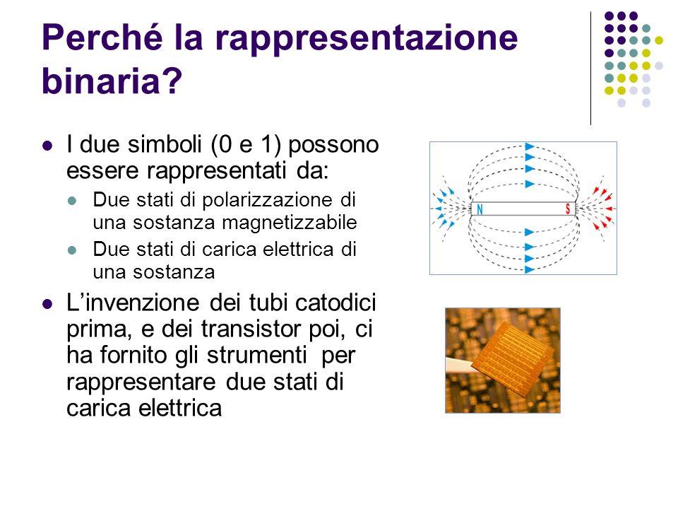 Perché la rappresentazione binaria? I due simboli (0 e 1) possono essere rappresentati da: Due stati di polarizzazione di una sostanza magnetizzabile