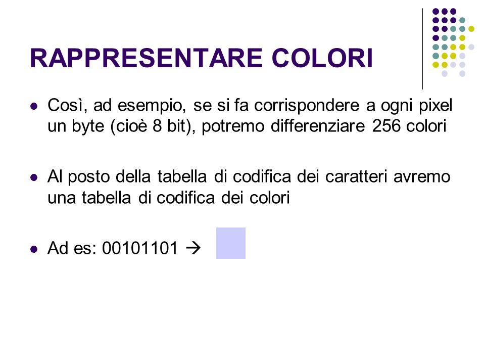 RAPPRESENTARE COLORI Così, ad esempio, se si fa corrispondere a ogni pixel un byte (cioè 8 bit), potremo differenziare 256 colori Al posto della tabel