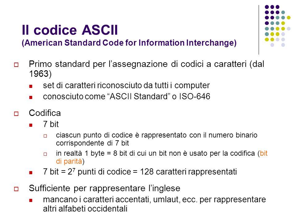 Il codice ASCII (American Standard Code for Information Interchange) Primo standard per lassegnazione di codici a caratteri (dal 1963) set di caratter