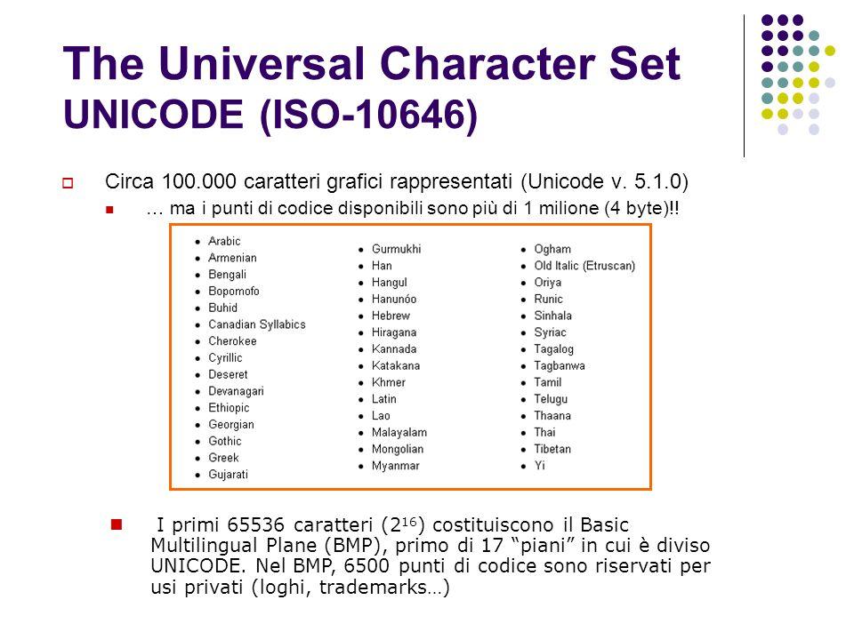 The Universal Character Set UNICODE (ISO-10646) Circa 100.000 caratteri grafici rappresentati (Unicode v. 5.1.0) … ma i punti di codice disponibili so