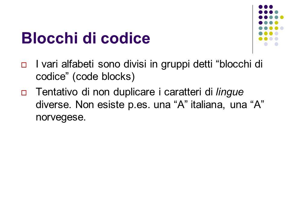 Blocchi di codice I vari alfabeti sono divisi in gruppi detti blocchi di codice (code blocks) Tentativo di non duplicare i caratteri di lingue diverse