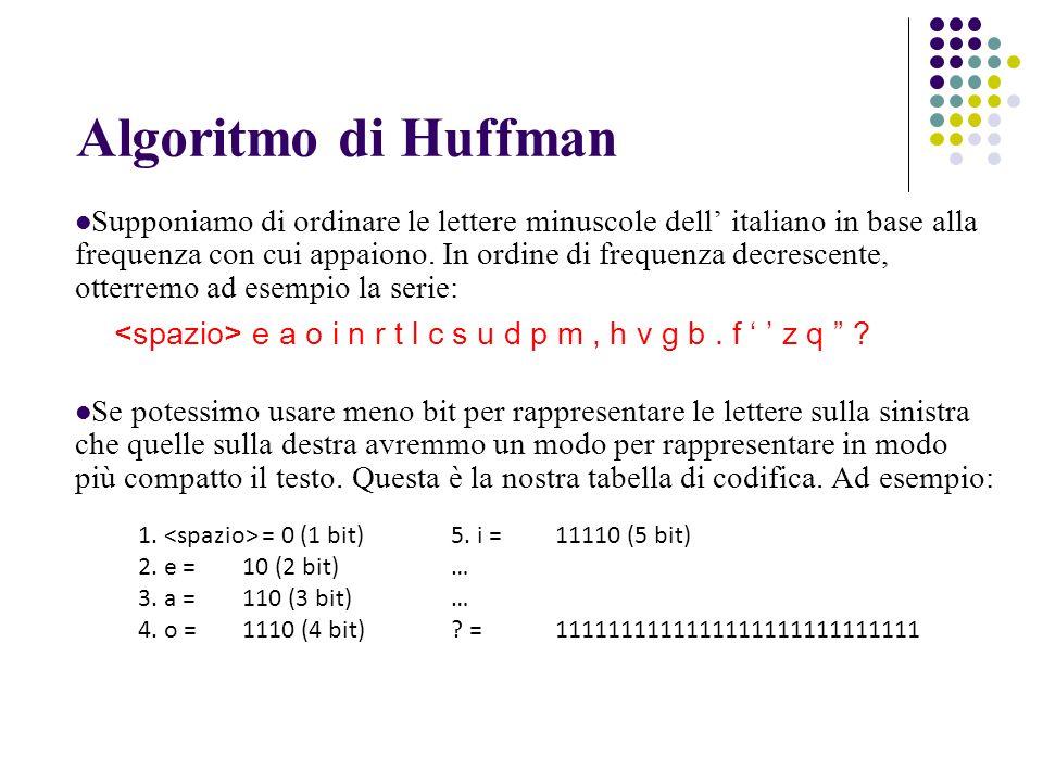 Algoritmo di Huffman Supponiamo di ordinare le lettere minuscole dell italiano in base alla frequenza con cui appaiono. In ordine di frequenza decresc
