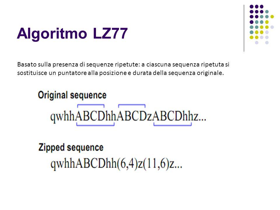 Algoritmo LZ77 Basato sulla presenza di sequenze ripetute: a ciascuna sequenza ripetuta si sostituisce un puntatore alla posizione e durata della sequ
