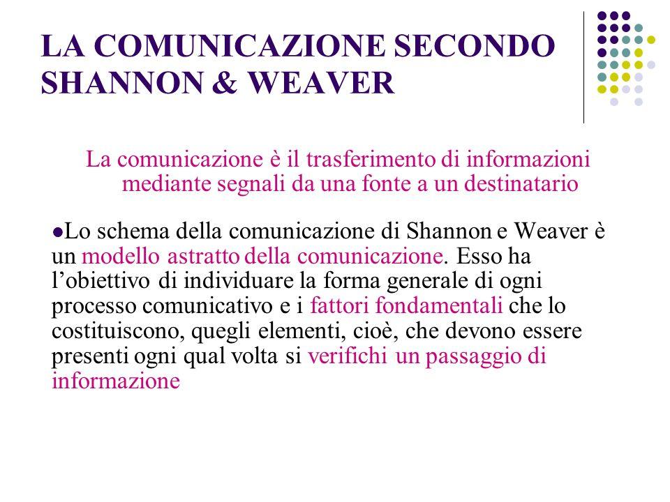 LA COMUNICAZIONE SECONDO SHANNON & WEAVER La comunicazione è il trasferimento di informazioni mediante segnali da una fonte a un destinatario Lo schem