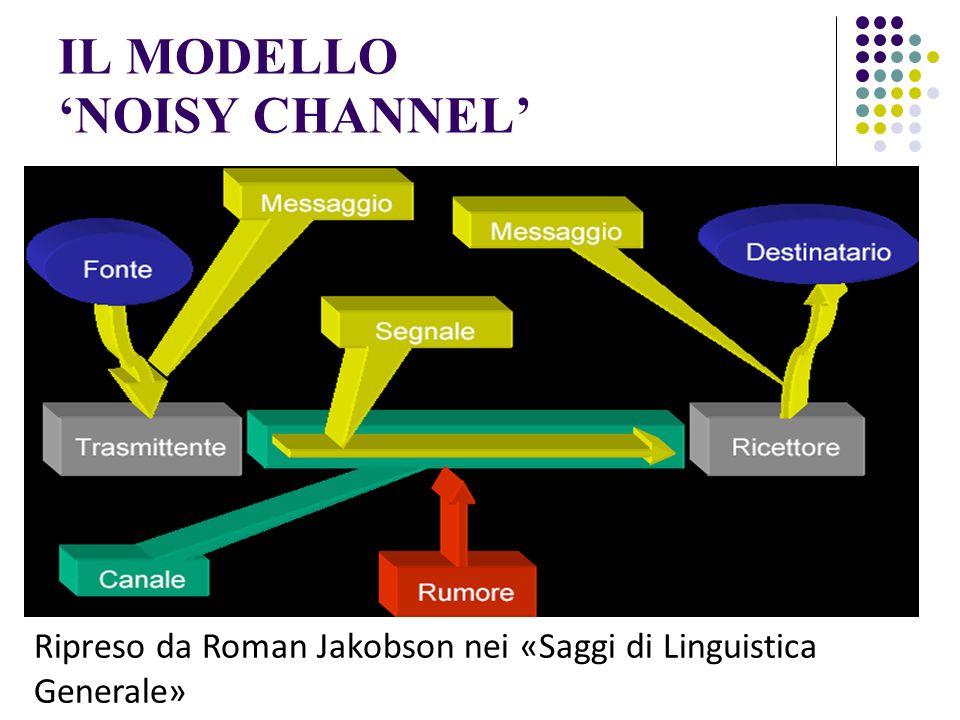 IL MODELLO NOISY CHANNEL Ripreso da Roman Jakobson nei «Saggi di Linguistica Generale»