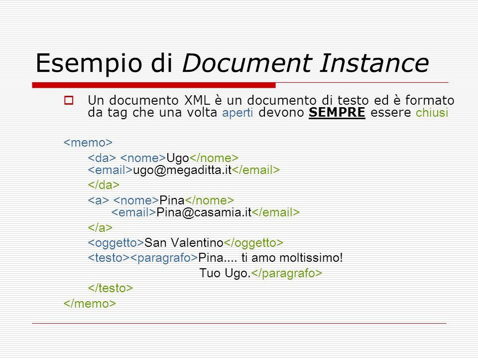 Esempio di Document Instance Un documento XML è un documento di testo ed è formato da tag che una volta aperti devono SEMPRE essere chiusi Ugo ugo@meg