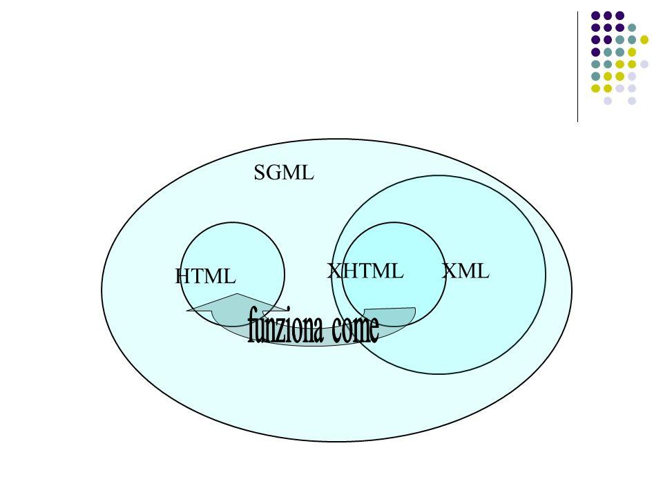 SGML XMLXHTML HTML