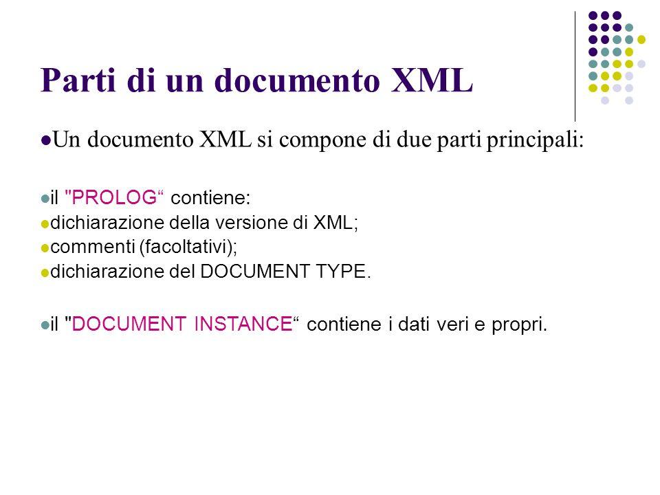 Parti di un documento XML Un documento XML si compone di due parti principali: il PROLOG contiene: dichiarazione della versione di XML; commenti (facoltativi); dichiarazione del DOCUMENT TYPE.