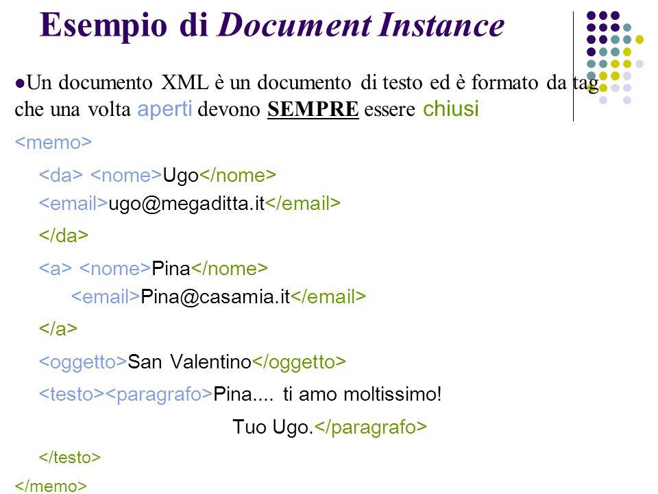 Esempio di Document Instance Un documento XML è un documento di testo ed è formato da tag che una volta aperti devono SEMPRE essere chiusi Ugo ugo@megaditta.it Pina Pina@casamia.it San Valentino Pina....