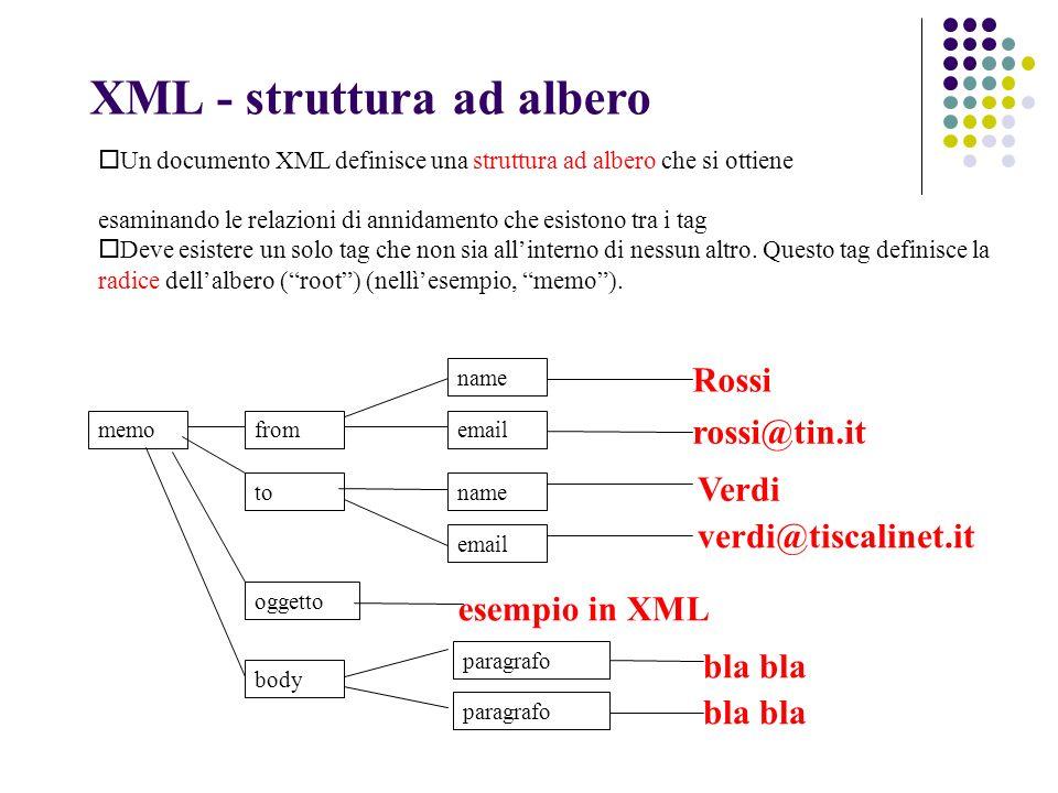 Un documento XML definisce una struttura ad albero che si ottiene esaminando le relazioni di annidamento che esistono tra i tag Deve esistere un solo tag che non sia allinterno di nessun altro.