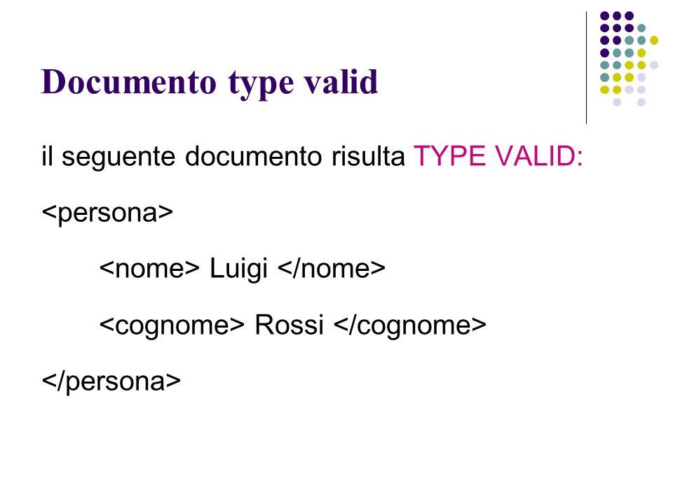 Documento type valid il seguente documento risulta TYPE VALID: Luigi Rossi