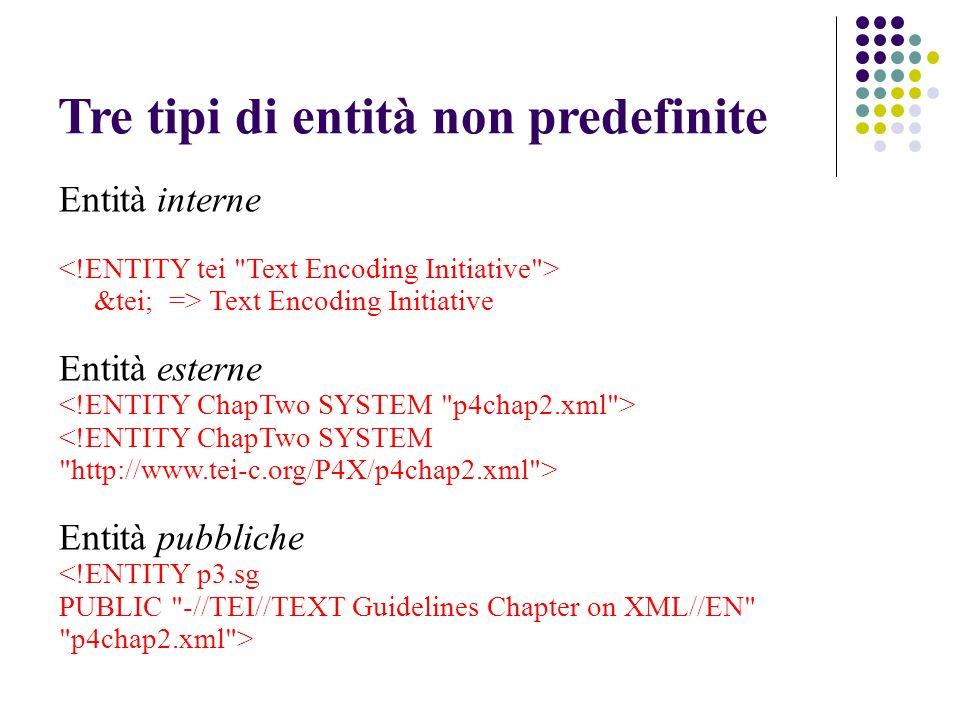 Tre tipi di entità non predefinite Entità interne &tei; => Text Encoding Initiative Entità esterne <!ENTITY ChapTwo SYSTEM http://www.tei-c.org/P4X/p4chap2.xml > Entità pubbliche <!ENTITY p3.sg PUBLIC -//TEI//TEXT Guidelines Chapter on XML//EN p4chap2.xml >