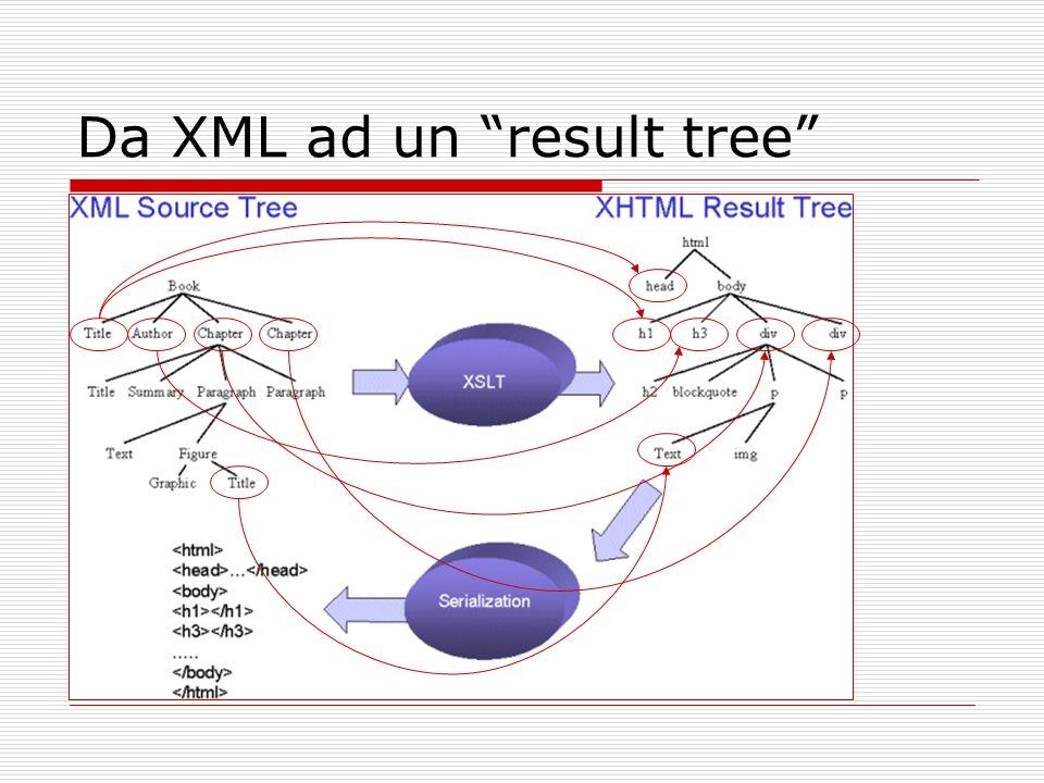 Da XML ad un result tree