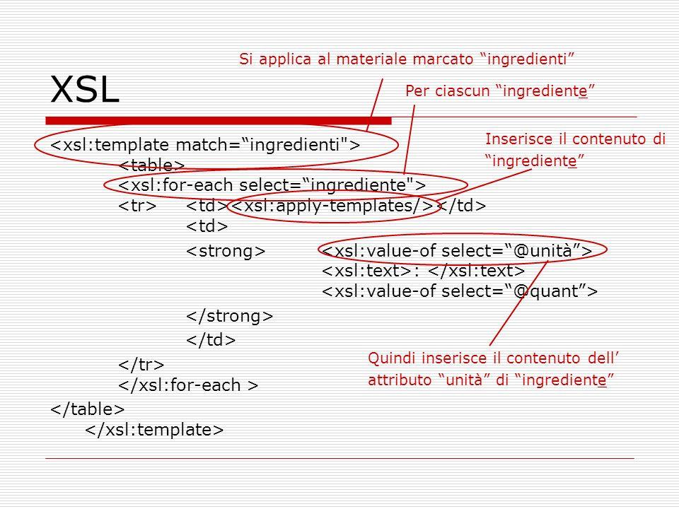 XSL : Si applica al materiale marcato ingredienti Per ciascun ingrediente Inserisce il contenuto di ingrediente Quindi inserisce il contenuto dell attributo unità di ingrediente