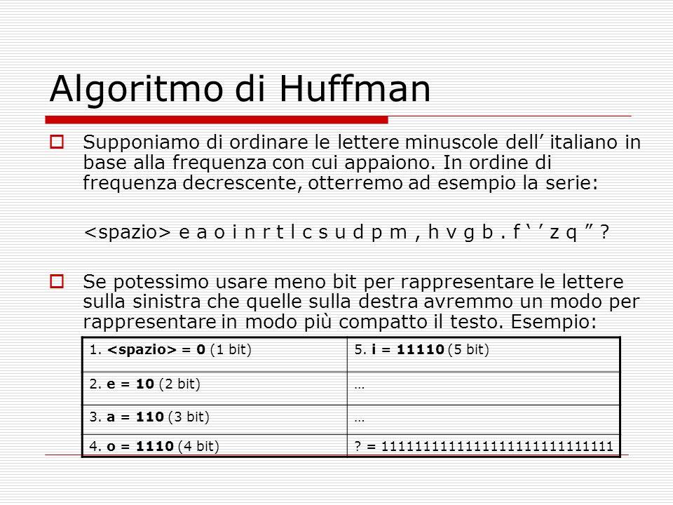 Algoritmo di Huffman Supponiamo di ordinare le lettere minuscole dell italiano in base alla frequenza con cui appaiono.
