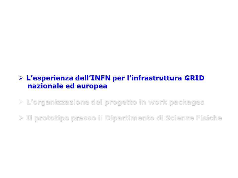 Lesperienza dellINFN per linfrastruttura GRID nazionale ed europea nazionale ed europea Lorganizzazione del progetto in work packages Il prototipo presso il Dipartimento di Scienze Fisiche Il prototipo presso il Dipartimento di Scienze Fisiche