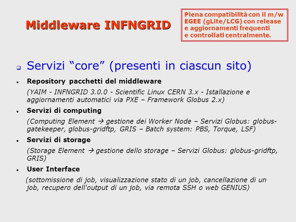 Middleware INFNGRID Servizi core (presenti in ciascun sito) Repository pacchetti del middleware (YAIM - INFNGRID 3.0.0 - Scientific Linux CERN 3.x - Istallazione e aggiornamenti automatici via PXE – Framework Globus 2.x) Servizi di computing (Computing Element gestione dei Worker Node – Servizi Globus: globus- gatekeeper, globus-gridftp, GRIS – Batch system: PBS, Torque, LSF) Servizi di storage (Storage Element gestione dello storage – Servizi Globus: globus-gridftp, GRIS) User Interface (sottomissione di job, visualizzazione stato di un job, cancellazione di un job, recupero dell output di un job, via remota SSH o web GENIUS) Piena compatibilità con il m/w EGEE (gLite/LCG) con release e aggiornamenti frequenti e controllati centralmente.