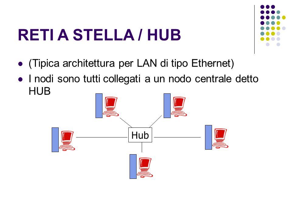 RETI A STELLA / HUB (Tipica architettura per LAN di tipo Ethernet) I nodi sono tutti collegati a un nodo centrale detto HUB Hub