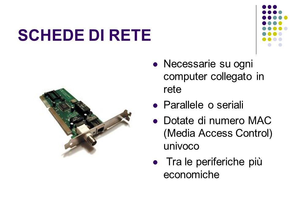 SCHEDE DI RETE Necessarie su ogni computer collegato in rete Parallele o seriali Dotate di numero MAC (Media Access Control) univoco Tra le periferich