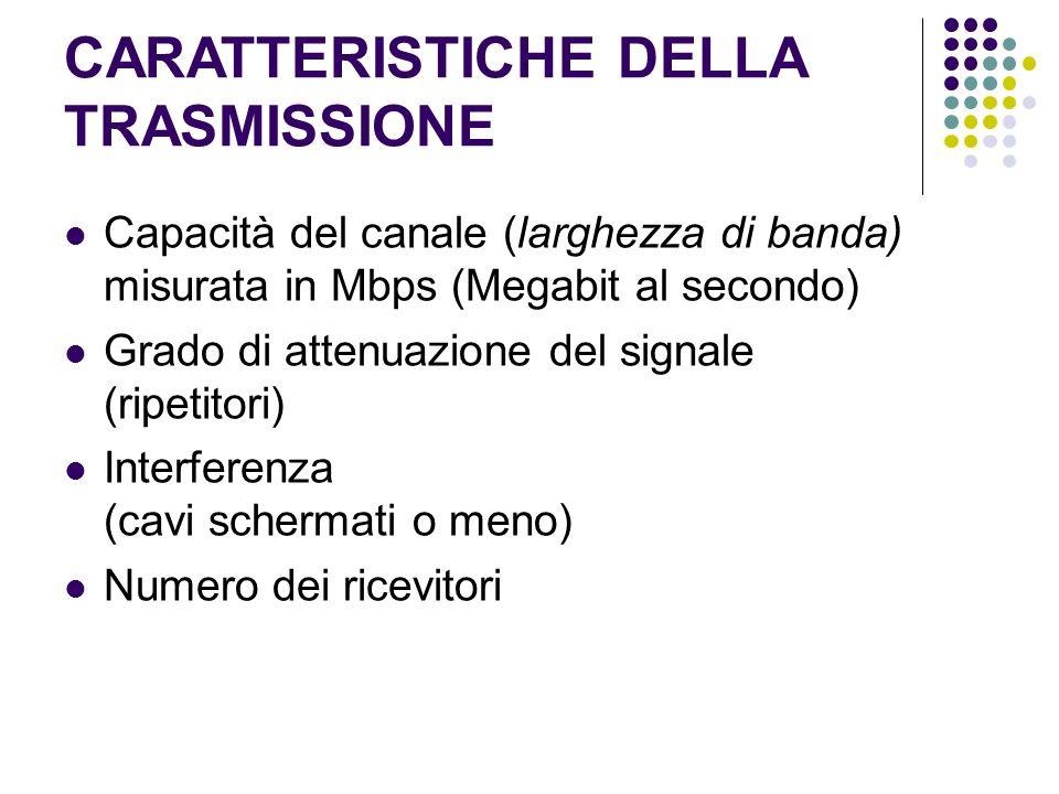 CARATTERISTICHE DELLA TRASMISSIONE Capacità del canale (larghezza di banda) misurata in Mbps (Megabit al secondo) Grado di attenuazione del signale (ripetitori) Interferenza (cavi schermati o meno) Numero dei ricevitori