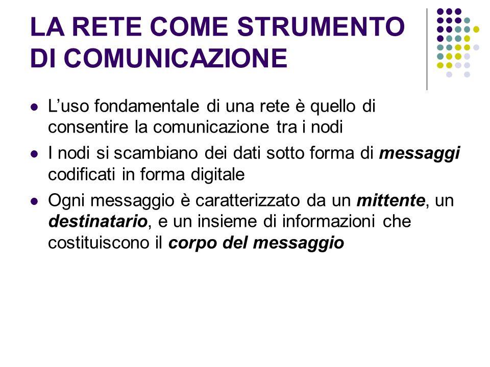 LA RETE COME STRUMENTO DI COMUNICAZIONE Luso fondamentale di una rete è quello di consentire la comunicazione tra i nodi I nodi si scambiano dei dati sotto forma di messaggi codificati in forma digitale Ogni messaggio è caratterizzato da un mittente, un destinatario, e un insieme di informazioni che costituiscono il corpo del messaggio
