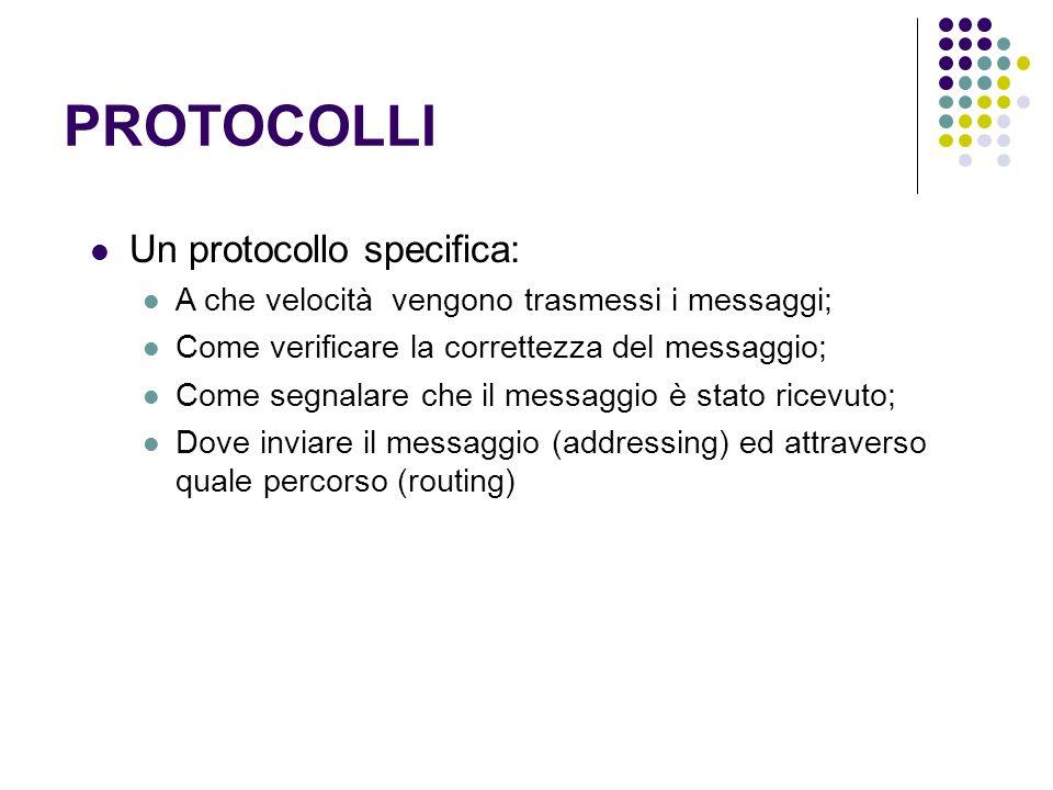 PROTOCOLLI Un protocollo specifica: A che velocità vengono trasmessi i messaggi; Come verificare la correttezza del messaggio; Come segnalare che il messaggio è stato ricevuto; Dove inviare il messaggio (addressing) ed attraverso quale percorso (routing)
